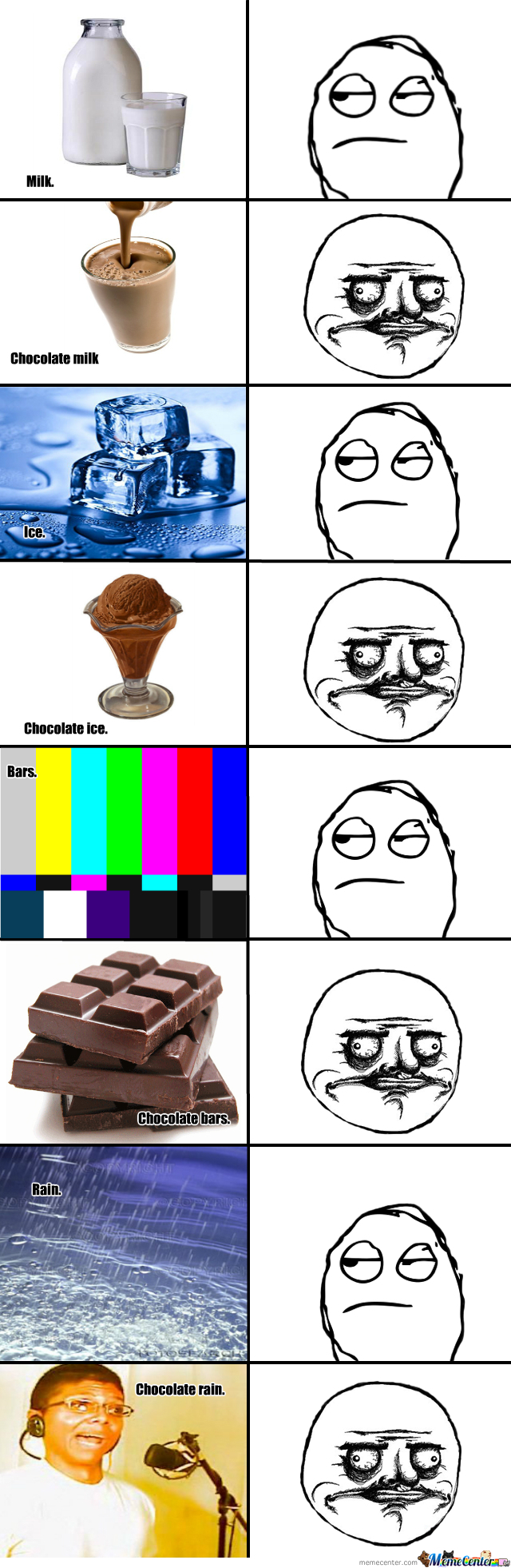 chocolate-power